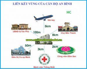 Lien ket vung can ho An Binh quan Tan Phu